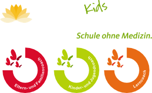 RIT Reflexintegration IPE Coaching